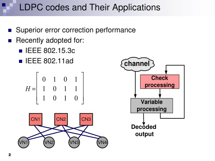 LDPC codes and Their Applications