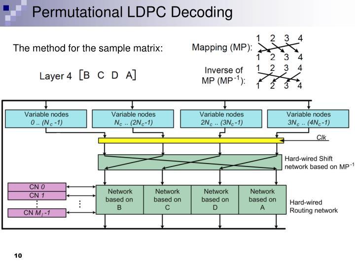 Permutational LDPC Decoding