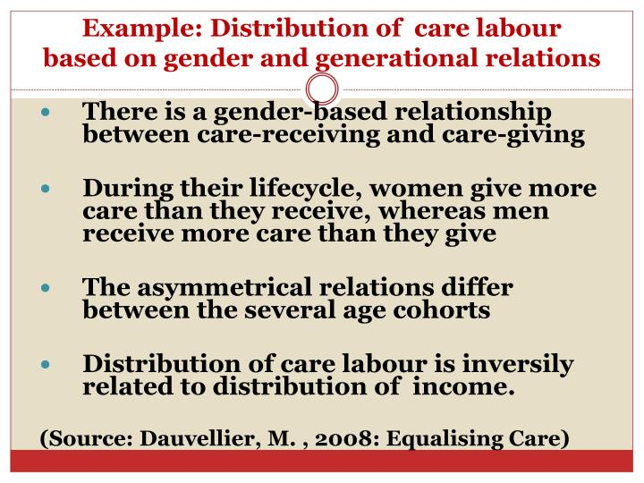 Example: Distribution of  care labour
