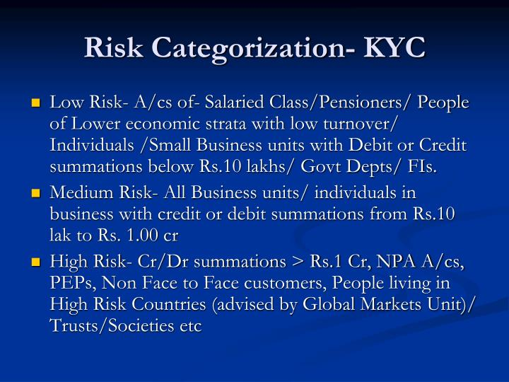 Risk Categorization- KYC