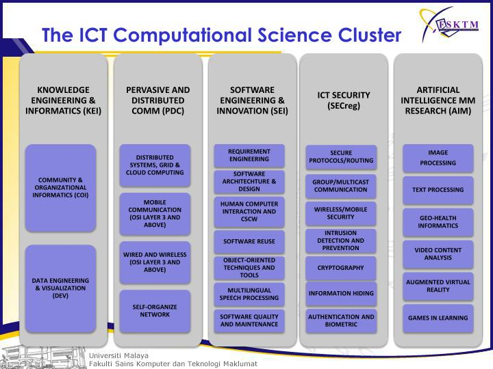 The ICT Computational Science Cluster