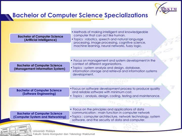 Bachelor of Computer Science Specializations