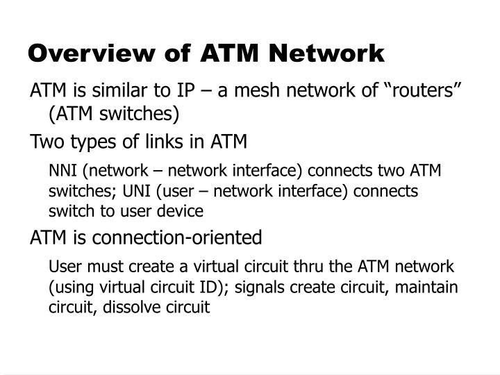 Overview of ATM Network