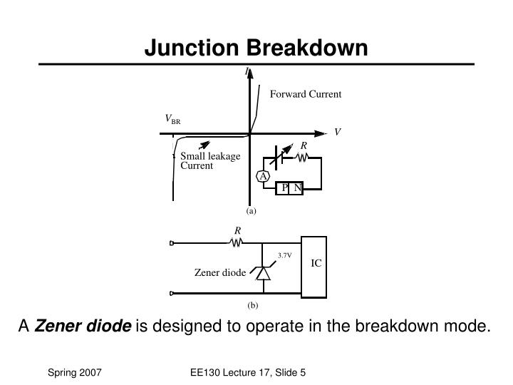 Junction Breakdown