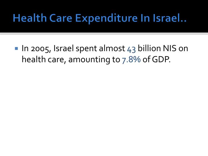 Health Care Expenditure In Israel..