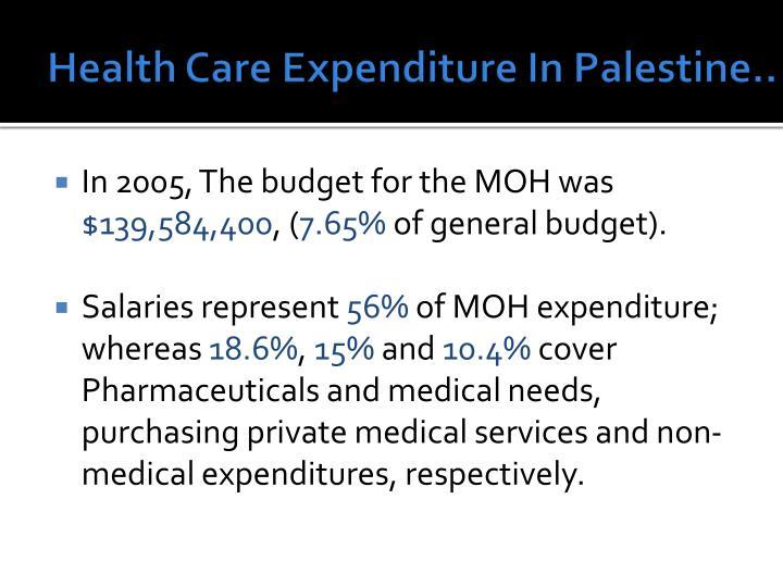 Health Care Expenditure In Palestine..