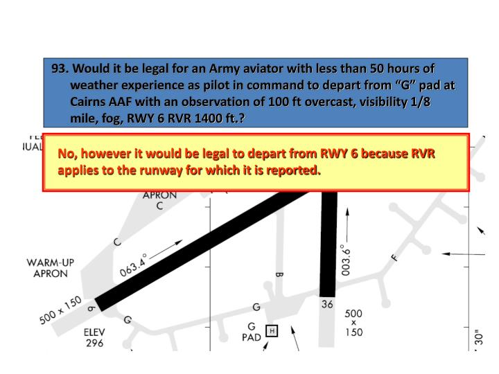 No, however it would be legal to depart from RWY 6 because RVR applies to the runway for which it is reported.