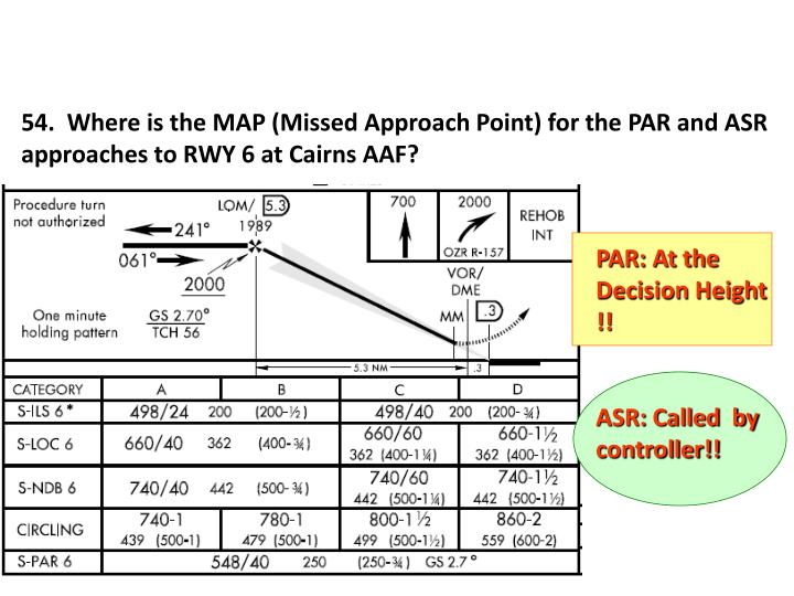 54.  Where is the MAP (Missed Approach Point) for the PAR and ASR approaches to RWY 6 at Cairns AAF?