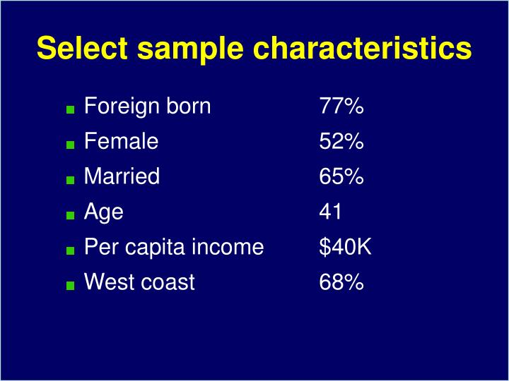 Select sample characteristics