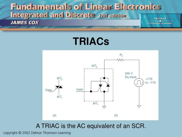 TRIACs