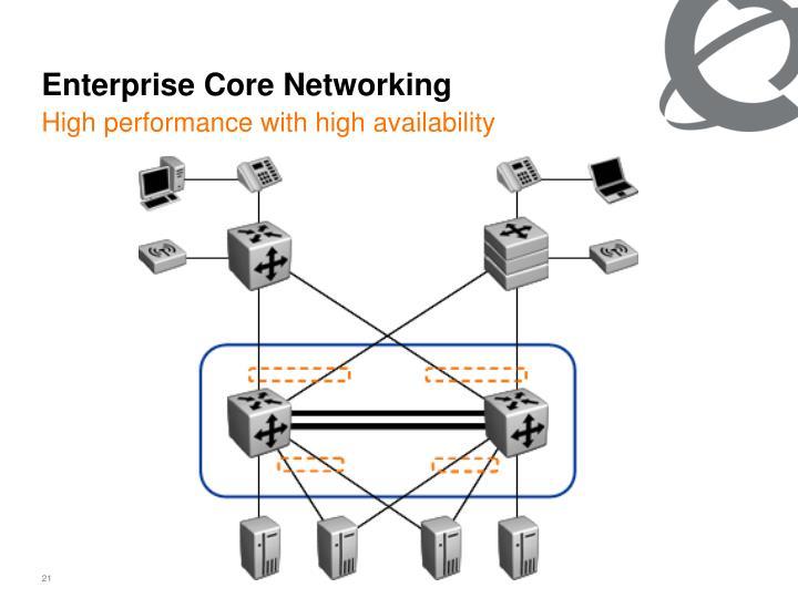 Enterprise Core Networking