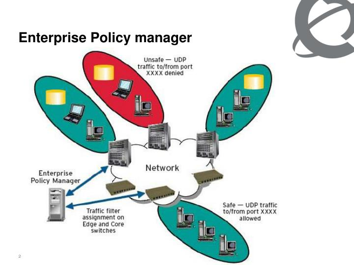 Enterprise Policy manager