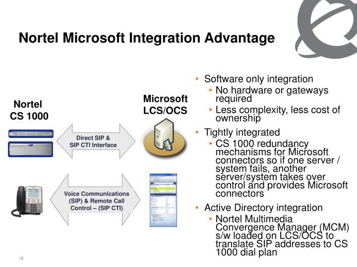 Nortel Microsoft Integration Advantage