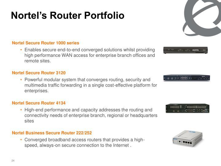 Nortel's Router Portfolio