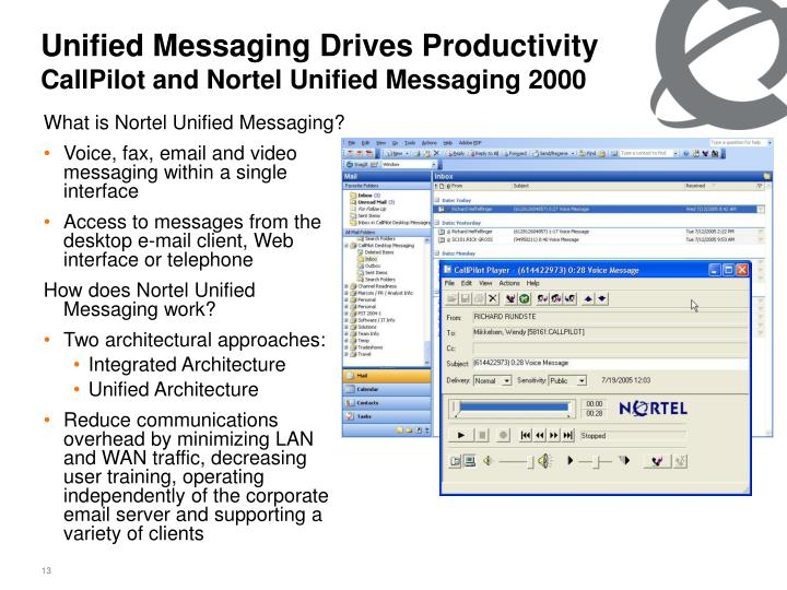 Unified Messaging Drives Productivity