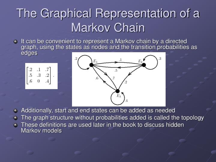 The Graphical Representation of a Markov Chain