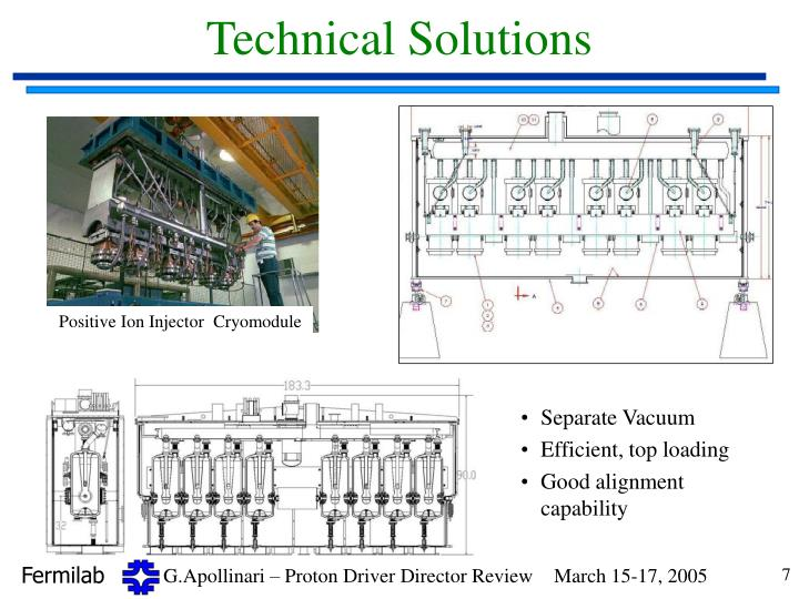Technical Solutions