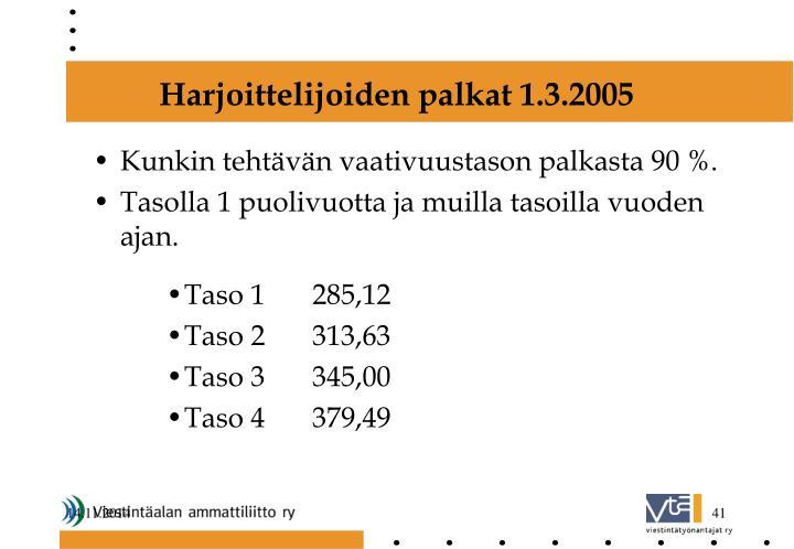 Harjoittelijoiden palkat 1.3.2005