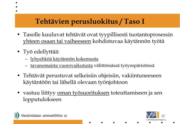Tehtävien perusluokitus / Taso I