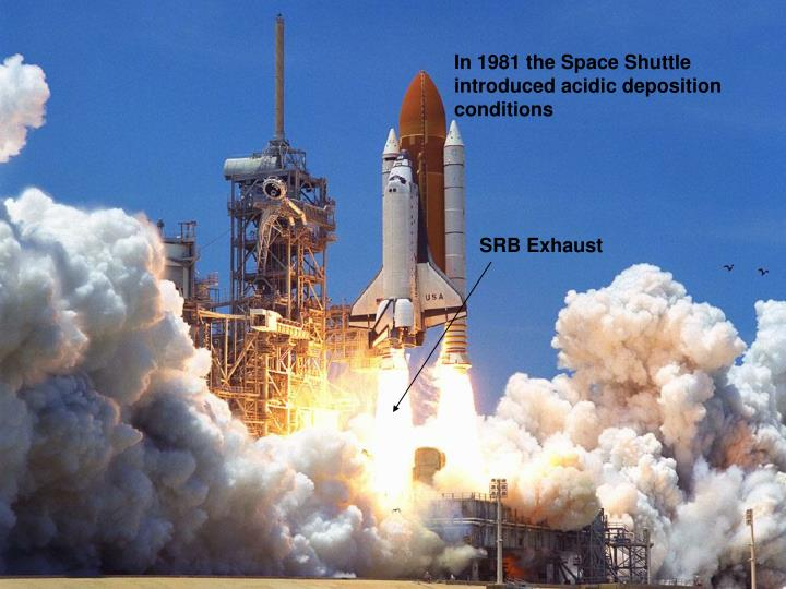 In 1981 the Space Shuttle