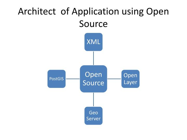 Architect  of Application using Open Source