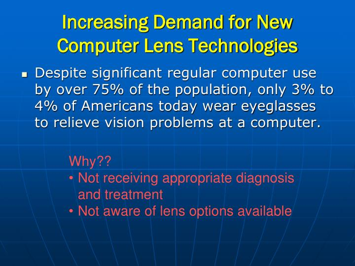 Increasing Demand for New Computer Lens Technologies