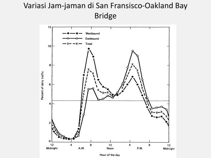 Variasi Jam-jaman di San Fransisco-Oakland Bay Bridge