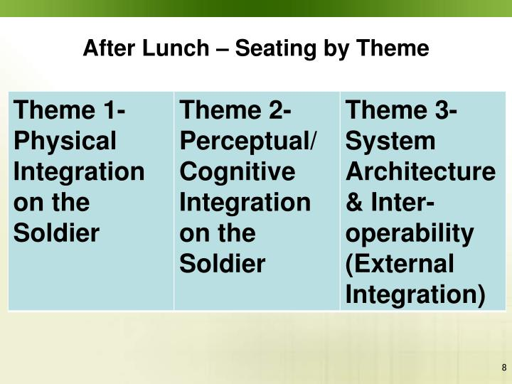 After Lunch – Seating by Theme