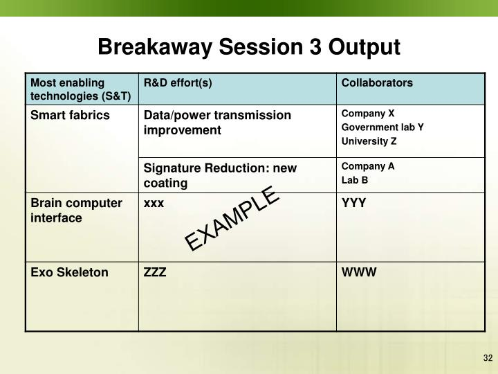Breakaway Session 3 Output
