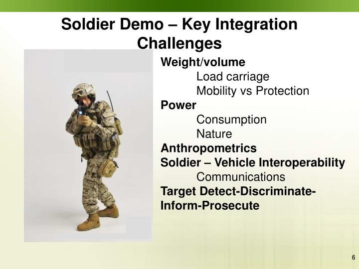 Soldier Demo – Key Integration Challenges
