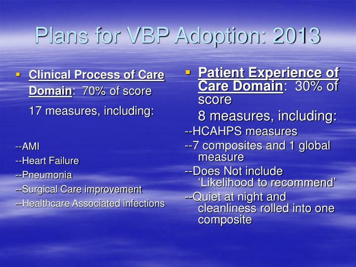 Plans for VBP Adoption: 2013