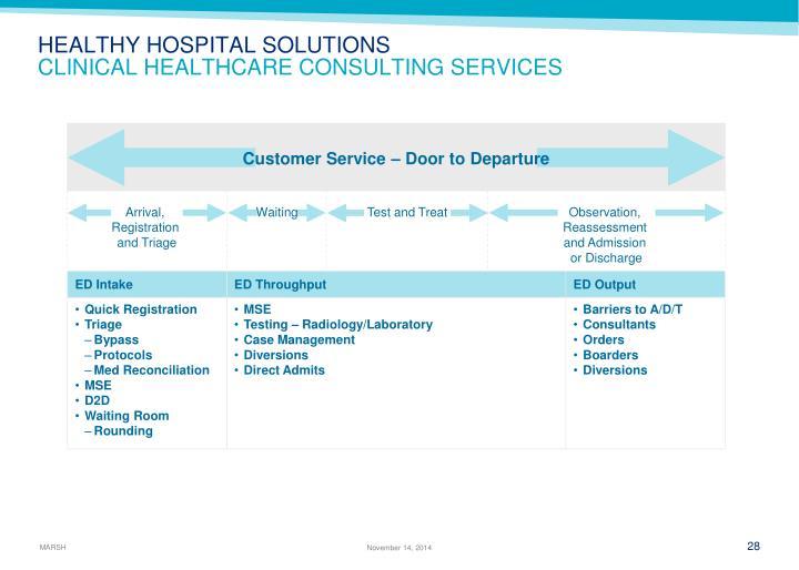 Customer Service – Door to Departure