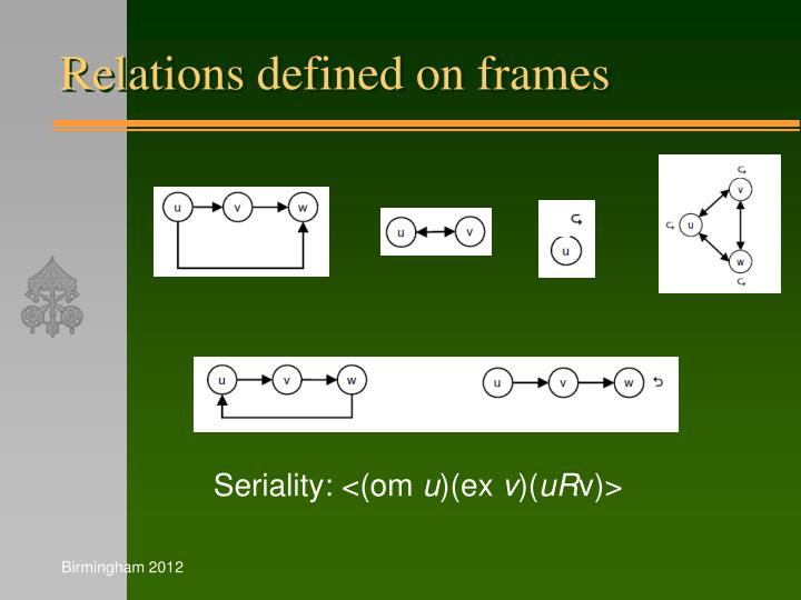 Relations defined on frames