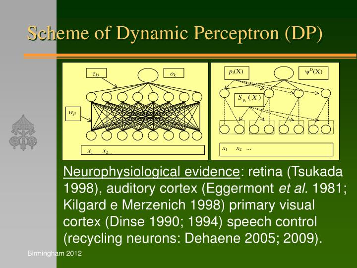 Scheme of Dynamic