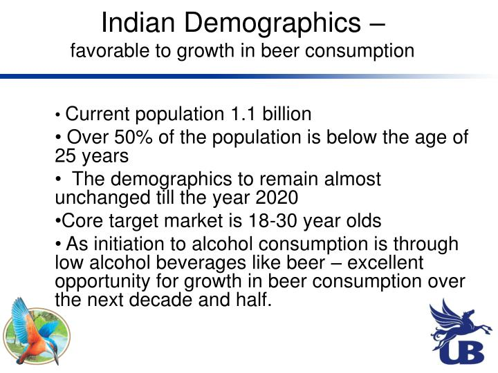 Indian Demographics –