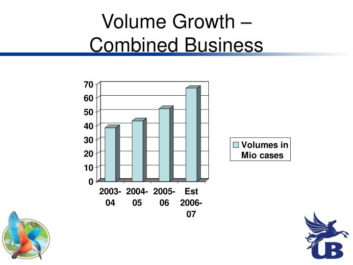 Volume Growth –
