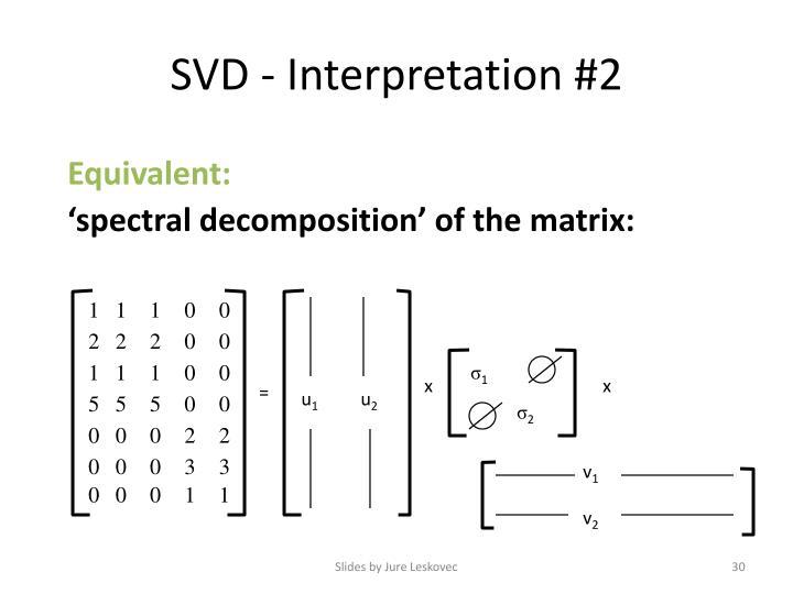 SVD - Interpretation