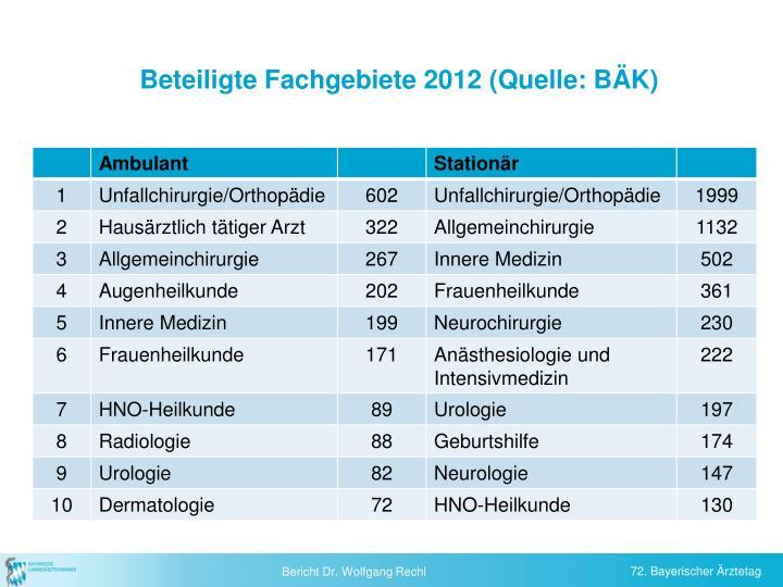 Beteiligte Fachgebiete 2012 (Quelle: BÄK)