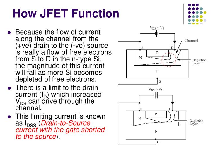 How JFET Function