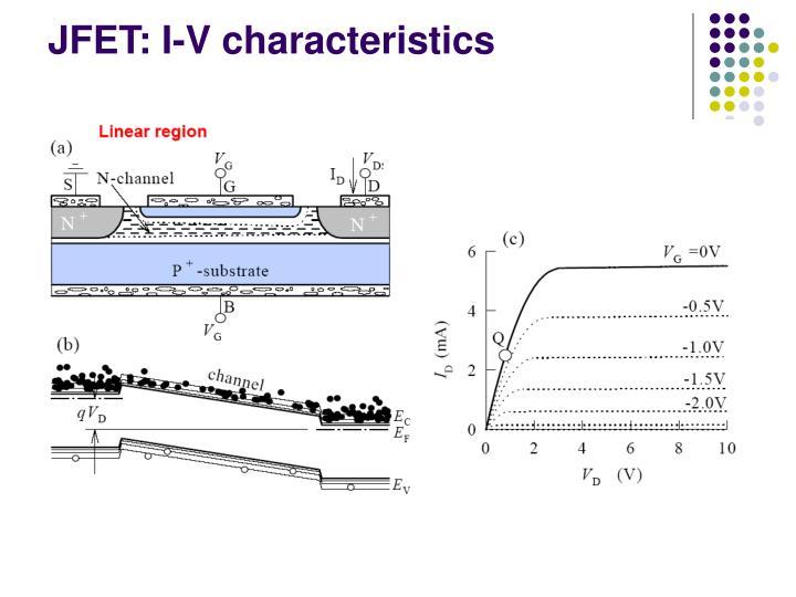 JFET: I-V characteristics