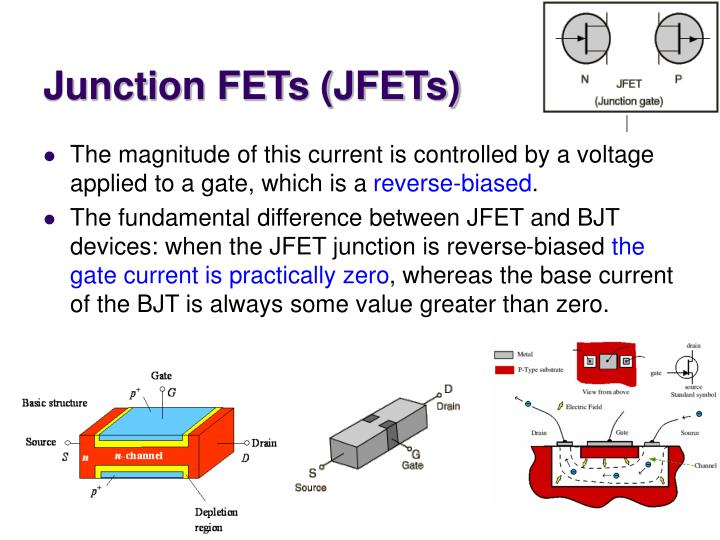 Junction FETs (JFETs)