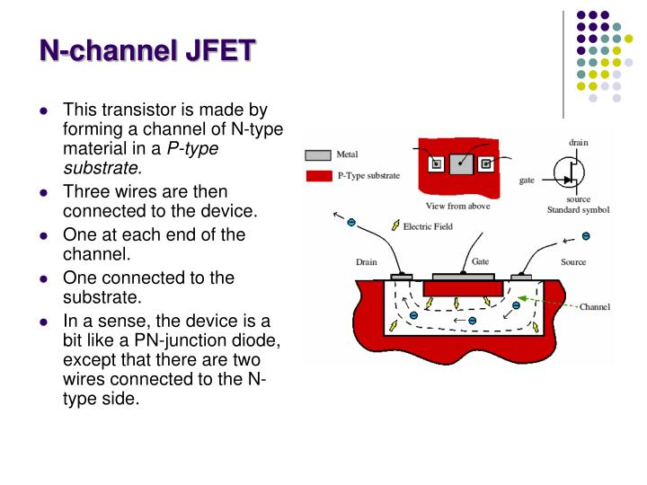 N-channel JFET