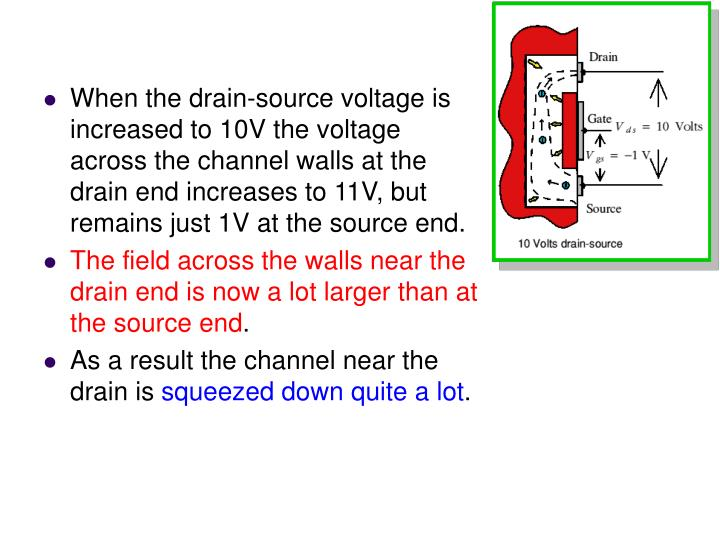 When the drain-source voltage is increased to 10V the voltage across the channel walls at the drain end increases to 11V, but remains just 1V at the source end.