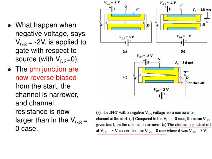 What happen when negative voltage, says V
