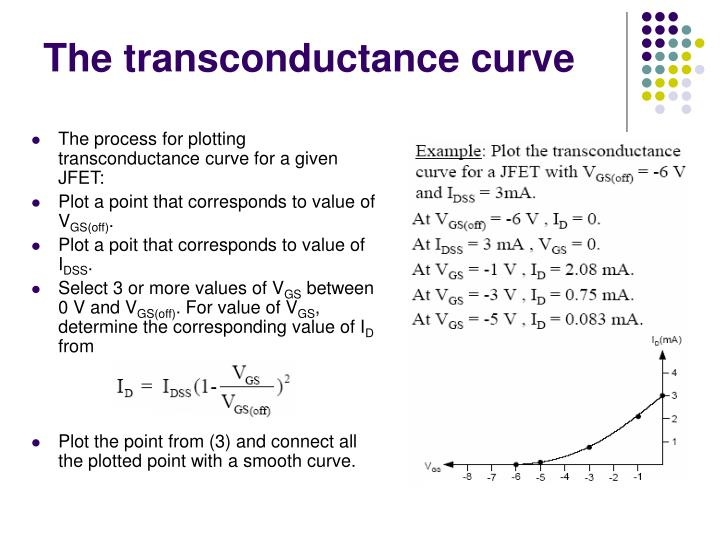 The transconductance curve