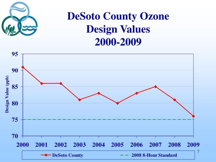 DeSoto County Ozone