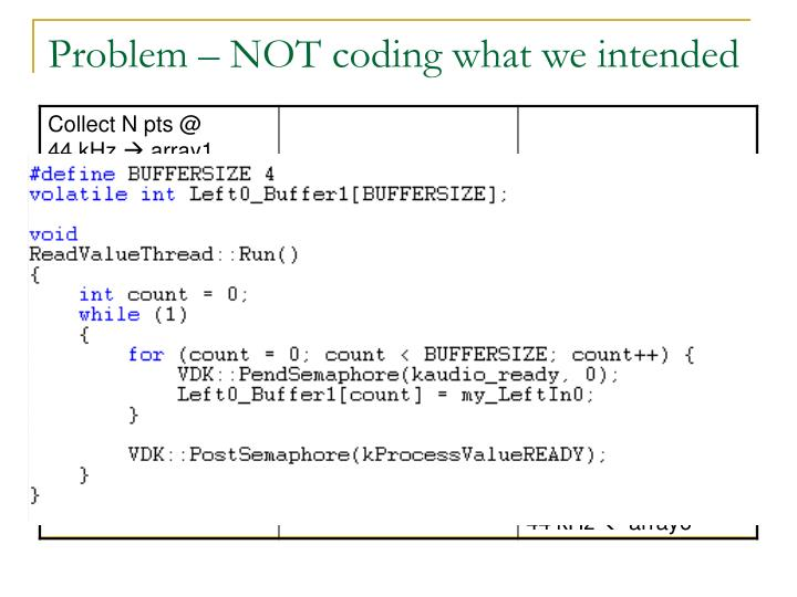 Problem – NOT coding what we intended