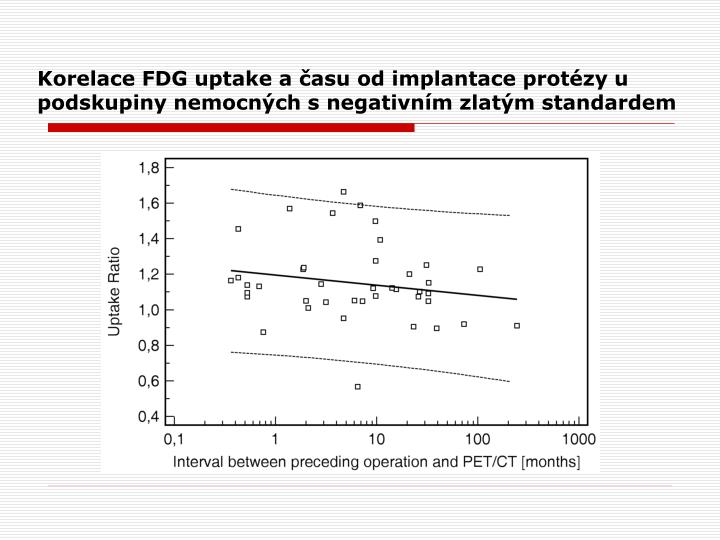 Korelace FDG uptake a času od implantace protézy u podskupiny nemocných s negativním zlatým standardem