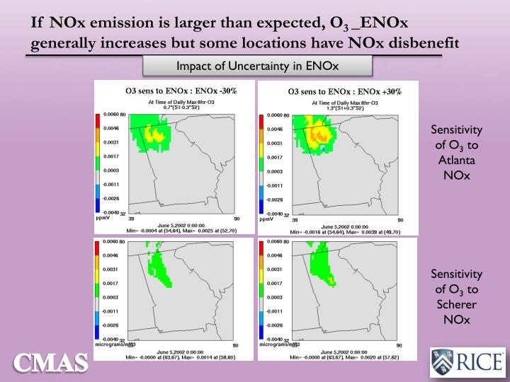 If NOx emission is larger than expected, O