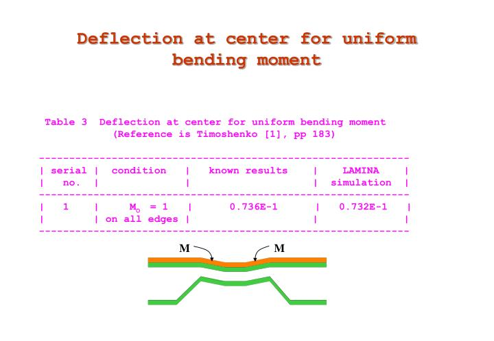 Deflection at center for uniform bending moment